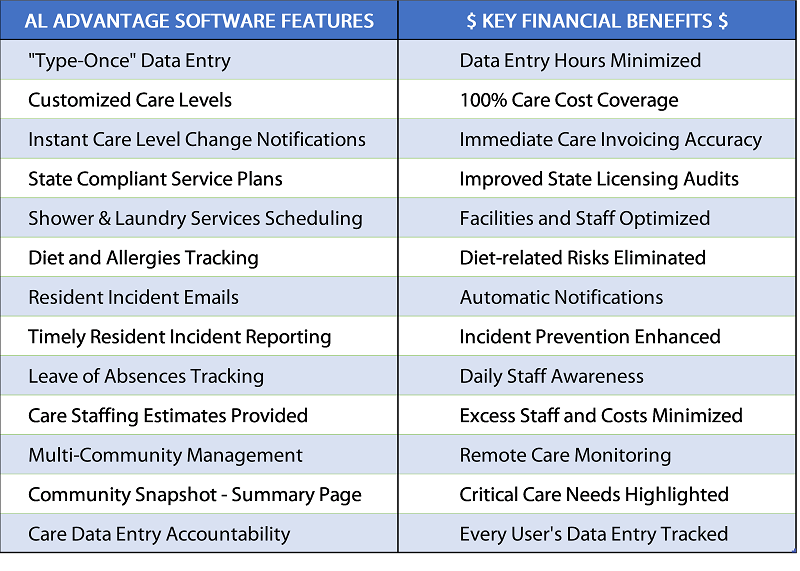 AL Advantage Owner Benefits - Cost Saving Chart